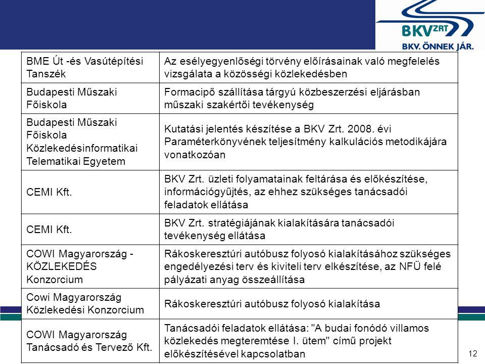 12 BME Út -és Vasútépítési Tanszék Az esélyegyenlőségi törvény előírásainak való megfelelés vizsgálata a közösségi közlekedésben Budapesti Műszaki Fői