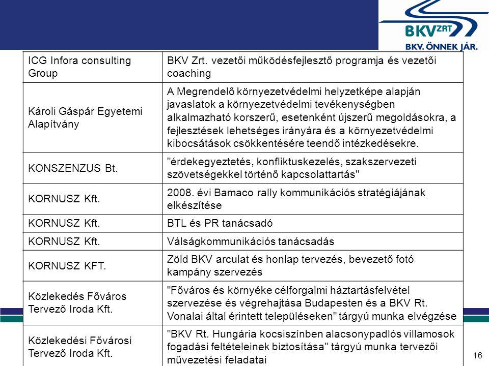 16 ICG Infora consulting Group BKV Zrt. vezetői működésfejlesztő programja és vezetői coaching Károli Gáspár Egyetemi Alapítvány A Megrendelő környeze