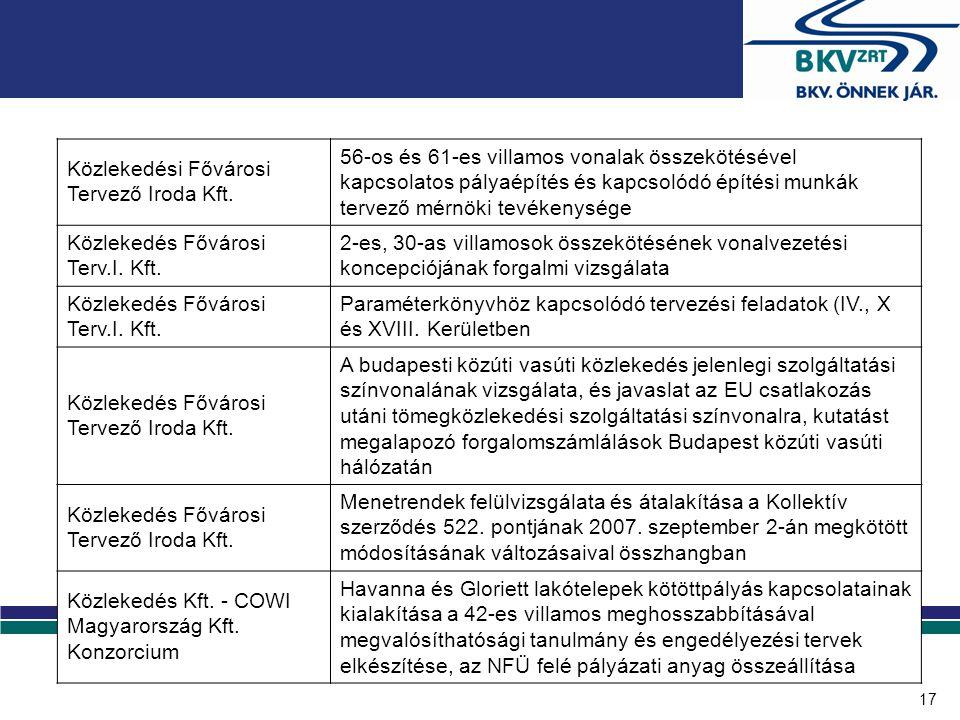17 Közlekedési Fővárosi Tervező Iroda Kft. 56-os és 61-es villamos vonalak összekötésével kapcsolatos pályaépítés és kapcsolódó építési munkák tervező