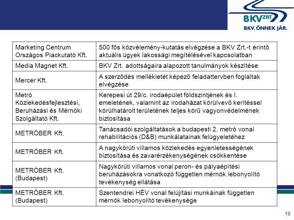 19 Marketing Centrum Országos Piackutató Kft. 500 fős közvélemény-kutatás elvégzése a BKV Zrt.-t érintő aktuális ügyek lakossági megítélésével kapcsol