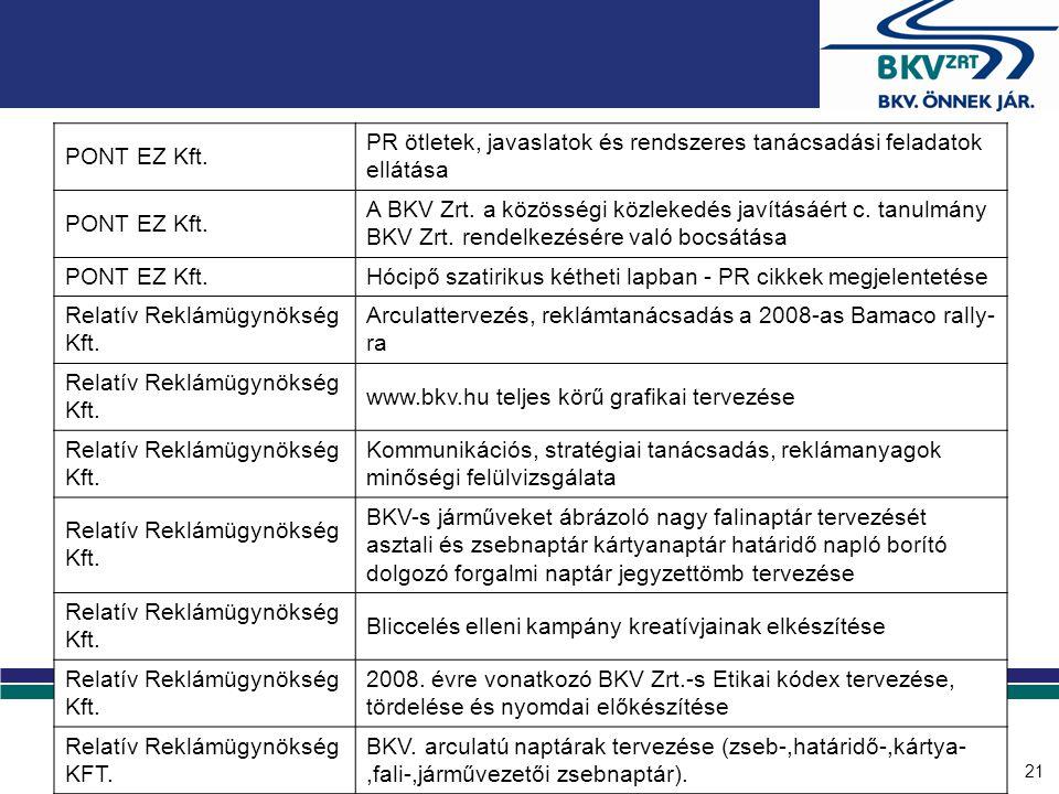 21 PONT EZ Kft. PR ötletek, javaslatok és rendszeres tanácsadási feladatok ellátása PONT EZ Kft. A BKV Zrt. a közösségi közlekedés javításáért c. tanu