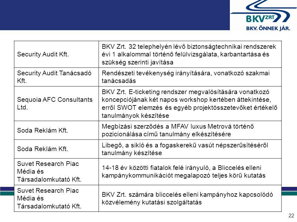 22 Security Audit Kft. BKV Zrt. 32 telephelyén lévő biztonságtechnikai rendszerek évi 1 alkalommal történő felülvizsgálata, karbantartása és szükség s
