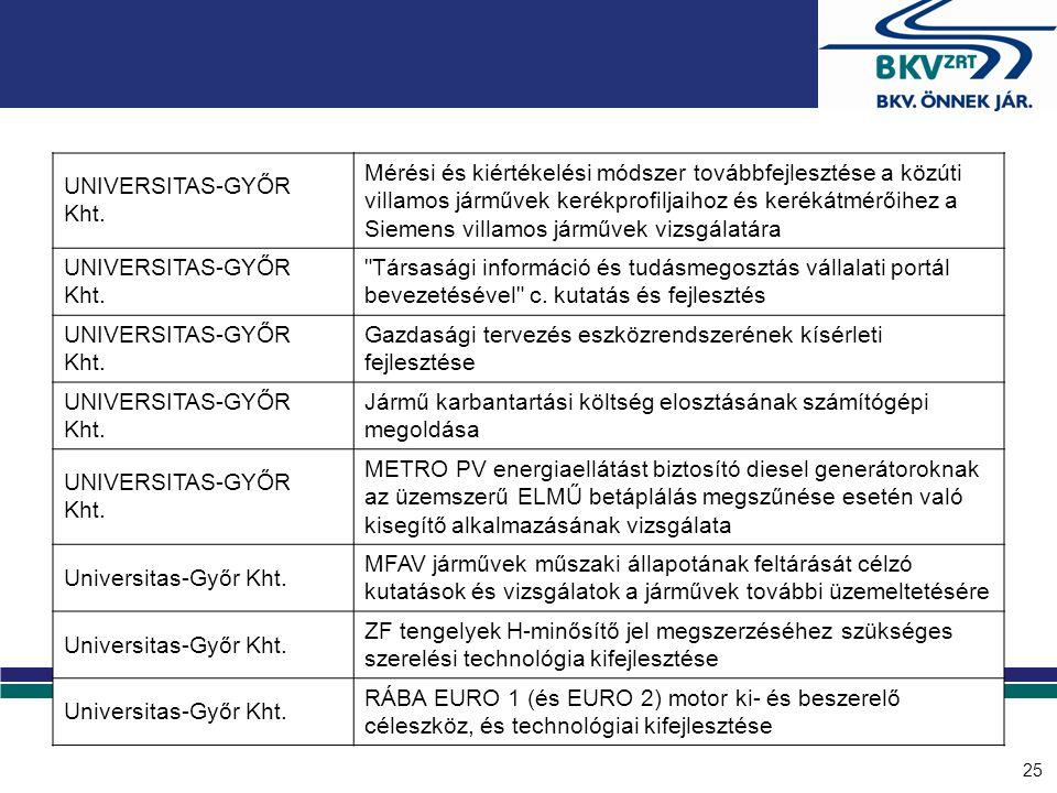 25 UNIVERSITAS-GYŐR Kht. Mérési és kiértékelési módszer továbbfejlesztése a közúti villamos járművek kerékprofiljaihoz és kerékátmérőihez a Siemens vi