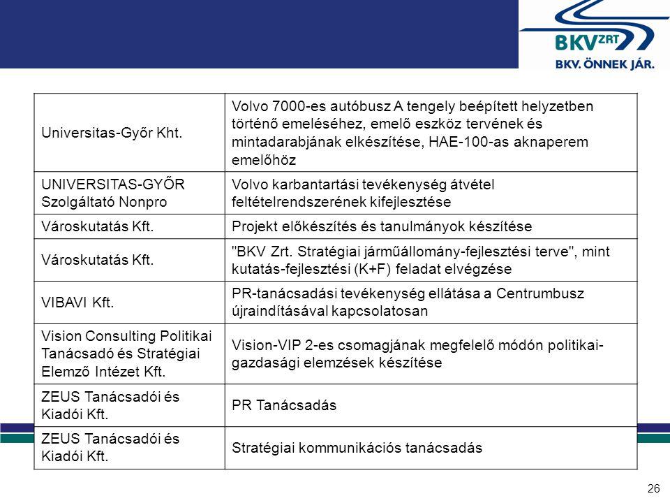 26 Universitas-Győr Kht. Volvo 7000-es autóbusz A tengely beépített helyzetben történő emeléséhez, emelő eszköz tervének és mintadarabjának elkészítés