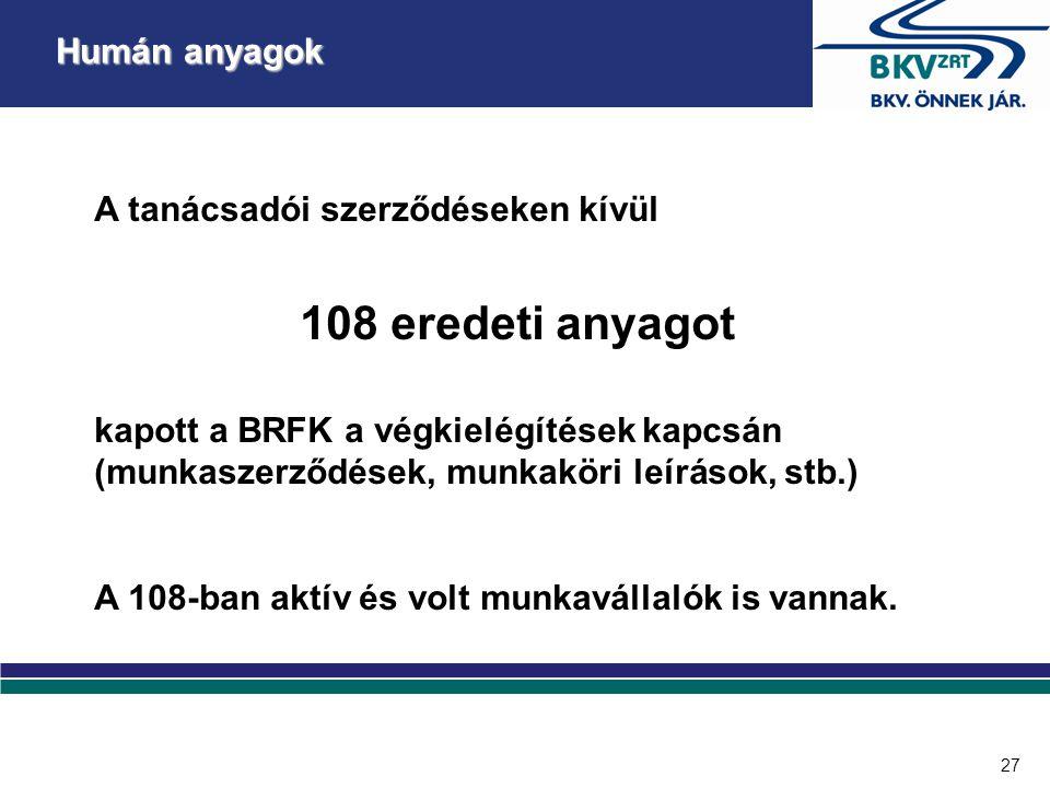 27 Humán anyagok A tanácsadói szerződéseken kívül 108 eredeti anyagot kapott a BRFK a végkielégítések kapcsán (munkaszerződések, munkaköri leírások, s