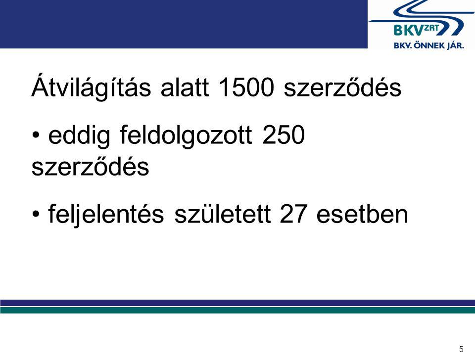5 Átvilágítás alatt 1500 szerződés • eddig feldolgozott 250 szerződés • feljelentés született 27 esetben