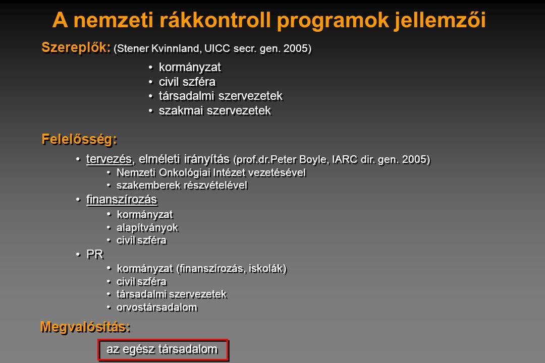 A nemzeti rákkontroll programok jellemzői • kormányzat • civil szféra • társadalmi szervezetek • szakmai szervezetek • kormányzat • civil szféra • tár