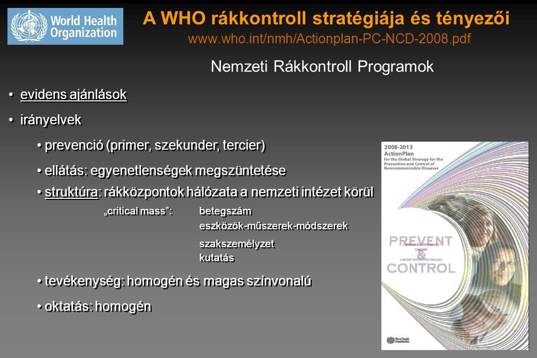 www.who.int/nmh/Actionplan-PC-NCD-2008.pdf • evidens ajánlások • irányelvek • prevenció (primer, szekunder, tercier) • ellátás: egyenetlenségek megszü