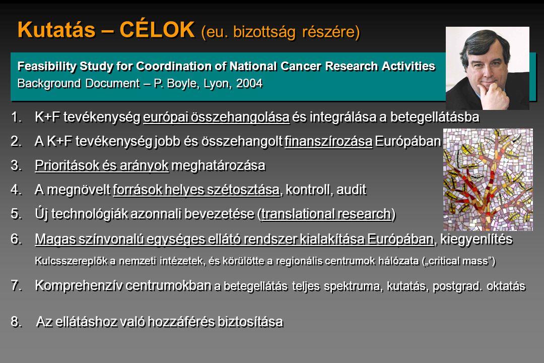 Kutatás – CÉLOK (eu. bizottság részére) Feasibility Study for Coordination of National Cancer Research Activities Background Document – P. Boyle, Lyon