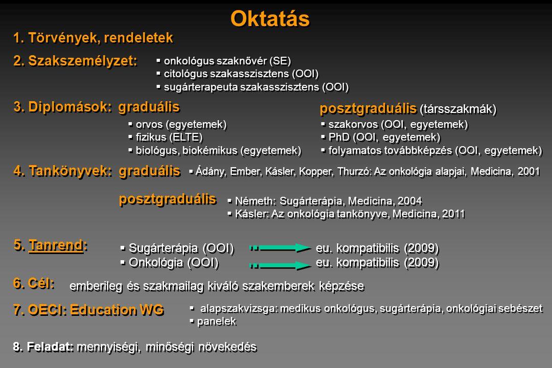 Oktatás 2. Szakszemélyzet:  onkológus szaknővér (SE)  citológus szakasszisztens (OOI)  sugárterapeuta szakasszisztens (OOI)  onkológus szaknővér (