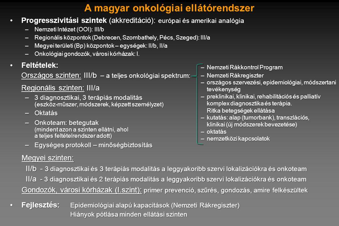 A magyar onkológiai ellátórendszer •Progresszivitási szintek (akkreditáció): európai és amerikai analógia –Nemzeti Intézet (OOI): III/b –Regionális kö