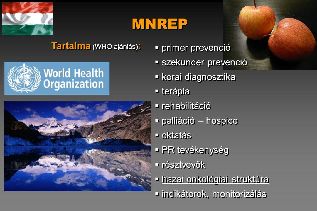 MNREP Tartalma (WHO ajánlás) :  primer prevenció  szekunder prevenció  korai diagnosztika  terápia  rehabilitáció  palliáció – hospice  oktatás