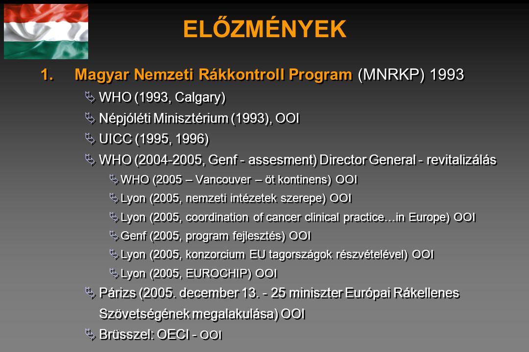 ELŐZMÉNYEK 1. Magyar Nemzeti Rákkontroll Program (MNRKP) 1993  WHO (1993, Calgary)  Népjóléti Minisztérium (1993), OOI  UICC (1995, 1996)  WHO (20