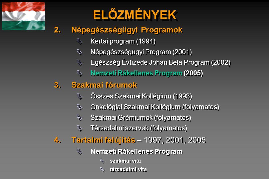 ELŐZMÉNYEK 2.Népegészségügyi Programok  Kertai program (1994)  Népegészségügyi Program (2001)  Egészség Évtizede Johan Béla Program (2002)  Nemzet