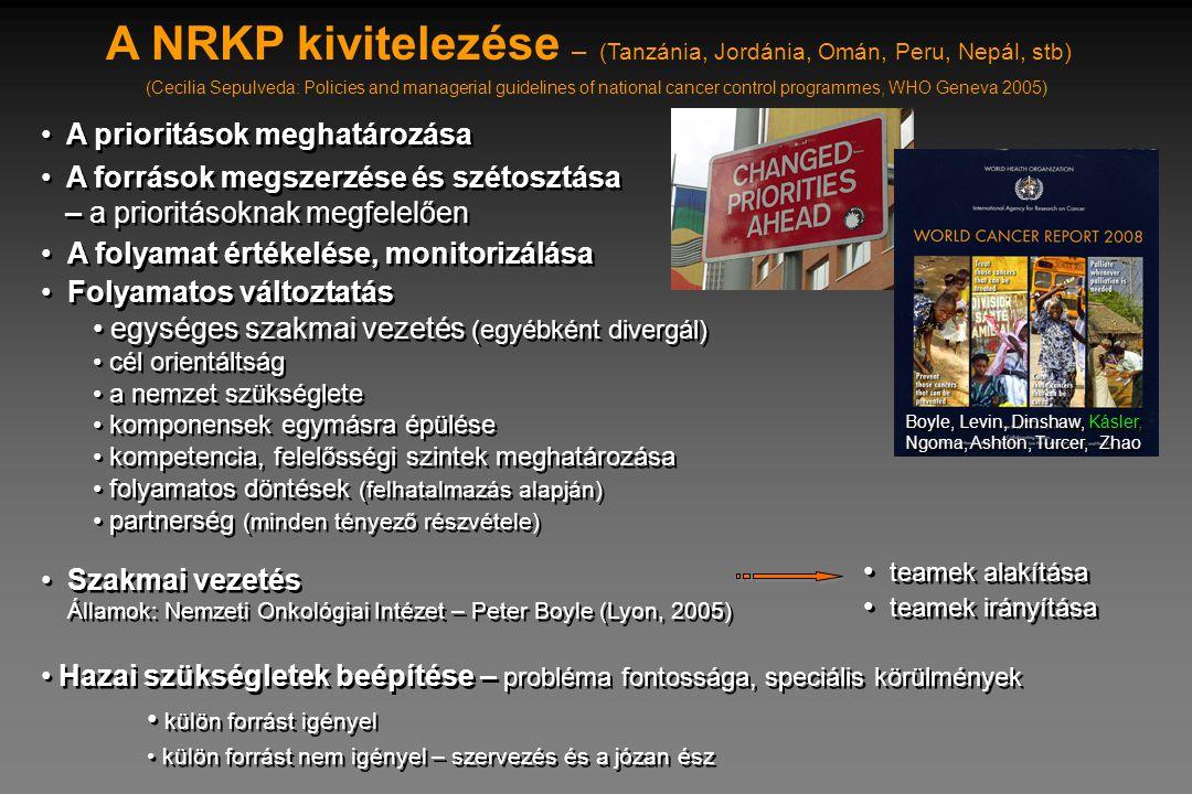 A NRKP kivitelezése – (Tanzánia, Jordánia, Omán, Peru, Nepál, stb) (Cecilia Sepulveda: Policies and managerial guidelines of national cancer control p