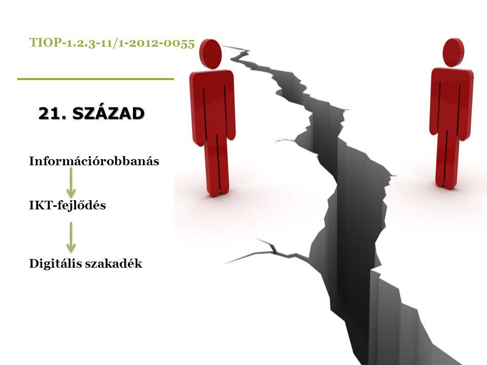Információrobbanás IKT-fejlődés Digitális szakadék 21.
