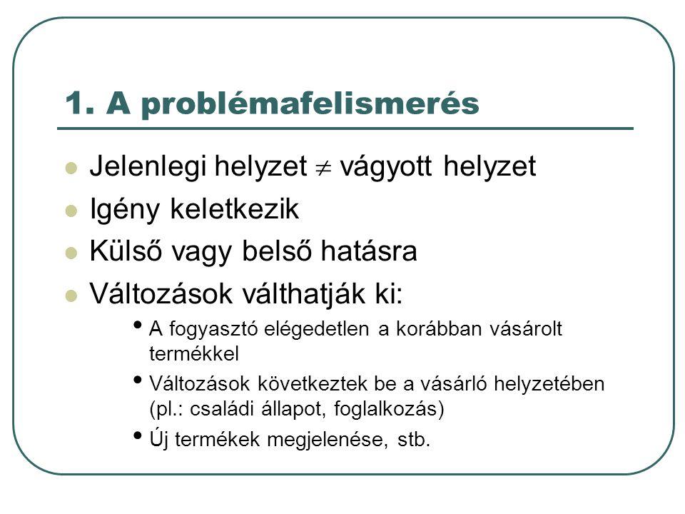 1. A problémafelismerés  Jelenlegi helyzet  vágyott helyzet  Igény keletkezik  Külső vagy belső hatásra  Változások válthatják ki: • A fogyasztó
