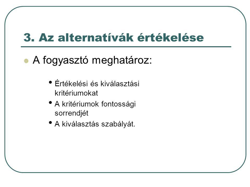 3. Az alternatívák értékelése  A fogyasztó meghatároz: • Értékelési és kiválasztási kritériumokat • A kritériumok fontossági sorrendjét • A kiválaszt
