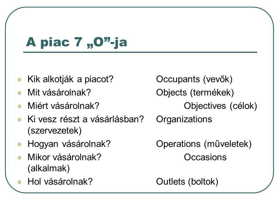 """A piac 7 """"O""""-ja  Kik alkotják a piacot?Occupants (vevők)  Mit vásárolnak?Objects (termékek)  Miért vásárolnak?Objectives (célok)  Ki vesz részt a"""