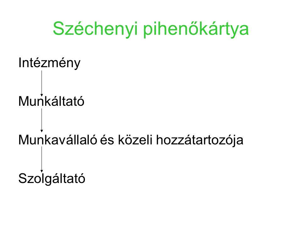 Széchenyi pihenőkártya Intézmény Munkáltató Munkavállaló és közeli hozzátartozója Szolgáltató