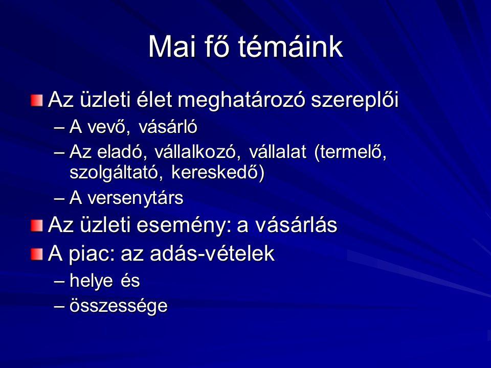 A VÁSÁRLÁSI FOLYAMAT ÉS A PIAC ÜZLETI KÖRNYEZET 1. előadás 2006/2007. tanév