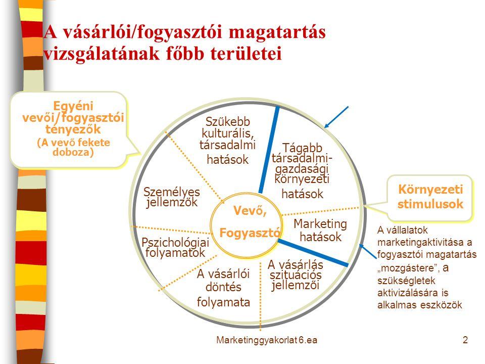 2 A vásárlói/fogyasztói magatartás vizsgálatának főbb területei A vásárlás szituációs jellemz ő i Személyes jellemz ő k Tágabb társadalmi- gazdasági k