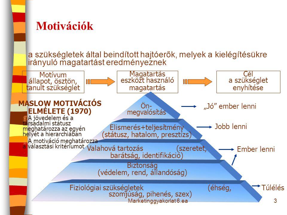 3 Motivációk a szükségletek által beindított hajtóerők, melyek a kielégítésükre irányuló magatartást eredményeznek Motívum állapot, ösztön, tanult szü