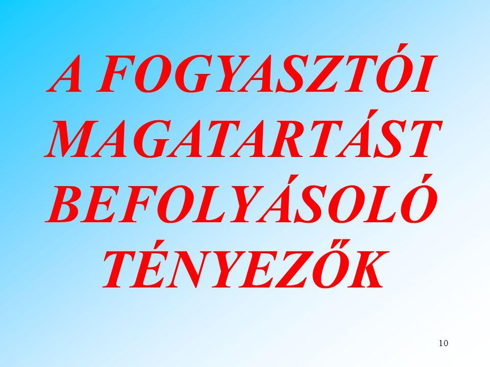 10 A FOGYASZTÓI MAGATARTÁST BEFOLYÁSOLÓ TÉNYEZŐK