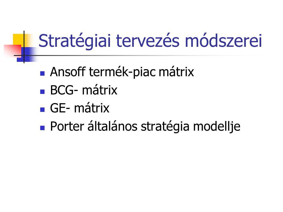 Stratégiai tervezés módszerei  Ansoff termék-piac mátrix  BCG- mátrix  GE- mátrix  Porter általános stratégia modellje