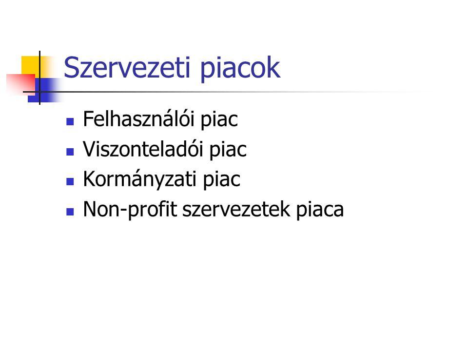 Szervezeti piacok  Felhasználói piac  Viszonteladói piac  Kormányzati piac  Non-profit szervezetek piaca