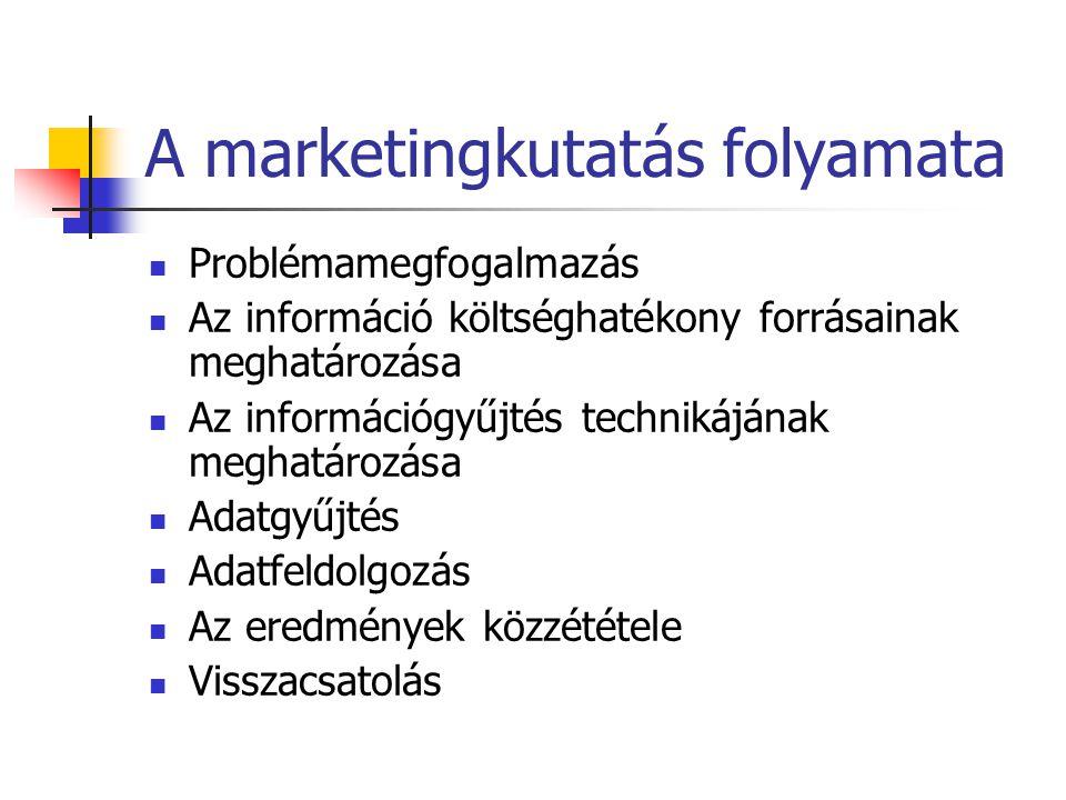 A marketingkutatás folyamata  Problémamegfogalmazás  Az információ költséghatékony forrásainak meghatározása  Az információgyűjtés technikájának me