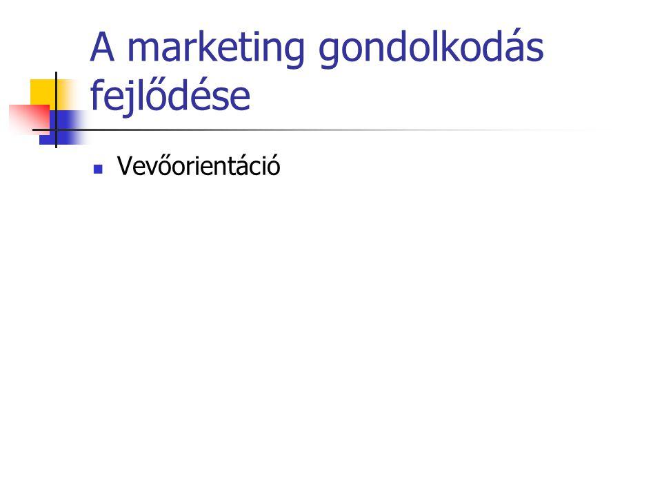 A marketing gondolkodás fejlődése  Vevőorientáció