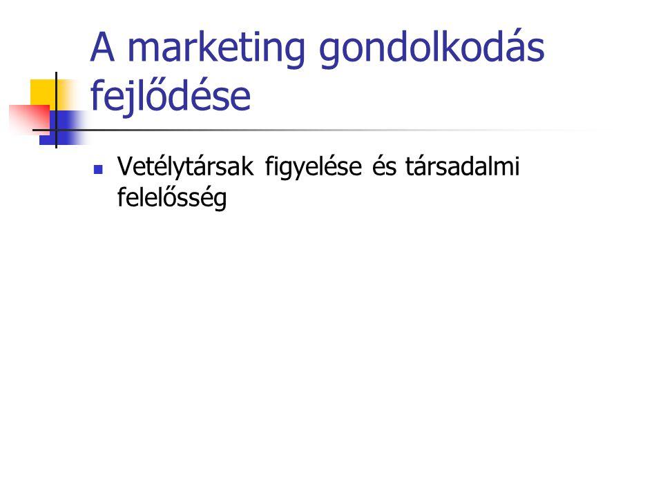 A marketing gondolkodás fejlődése  Vetélytársak figyelése és társadalmi felelősség