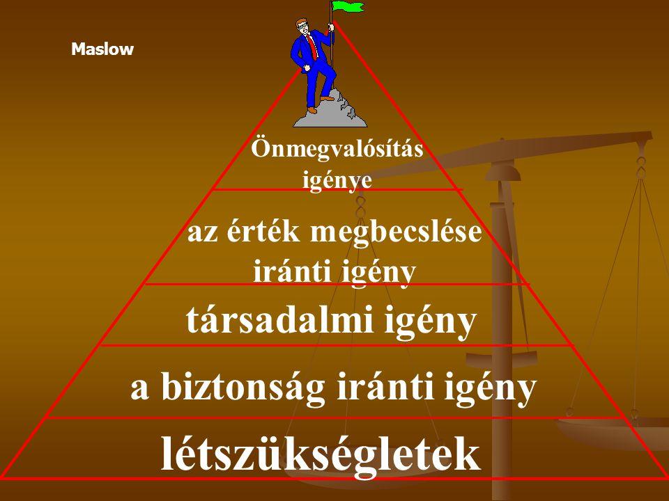 létszükségletek a biztonság iránti igény társadalmi igény az érték megbecslése iránti igény Önmegvalósítás igénye Maslow