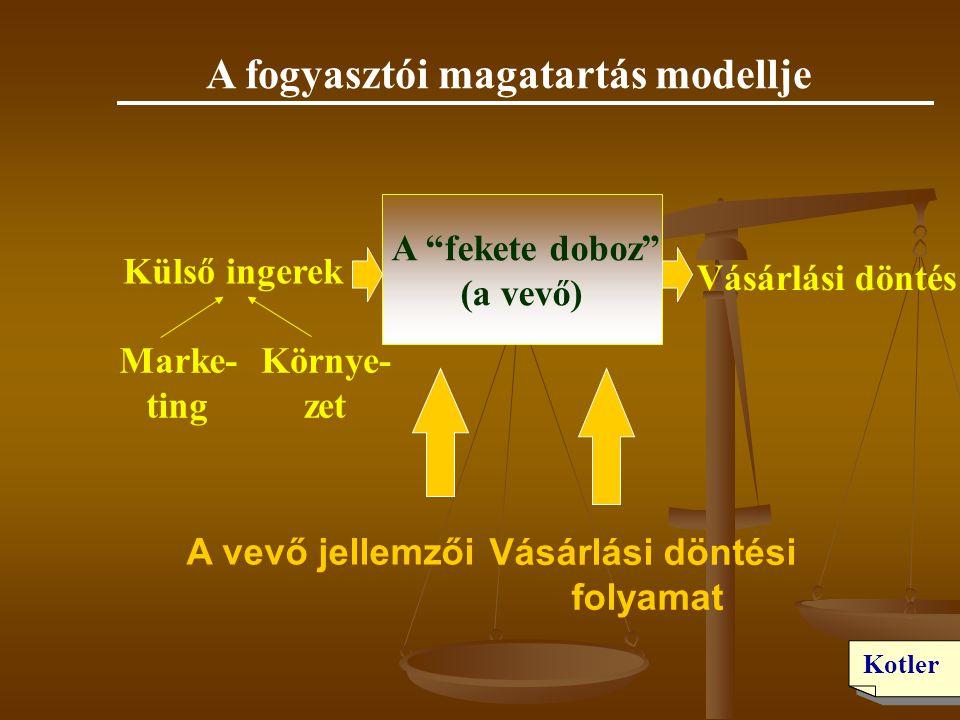 """A """"fekete doboz"""" (a vevő) Külső ingerek Marke- ting Környe- zet Vásárlási döntés A vevő jellemzői Vásárlási döntési folyamat A fogyasztói magatartás m"""