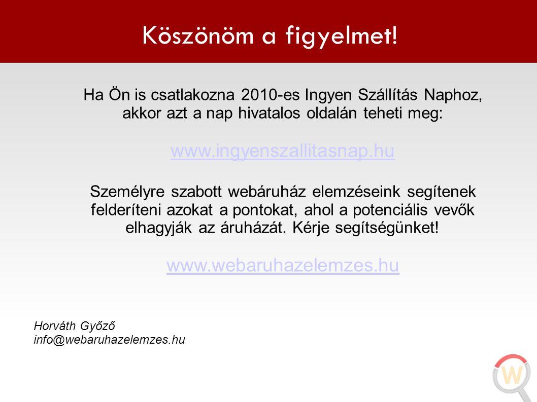 Köszönöm a figyelmet! Ha Ön is csatlakozna 2010-es Ingyen Szállítás Naphoz, akkor azt a nap hivatalos oldalán teheti meg: www.ingyenszallitasnap.hu Sz