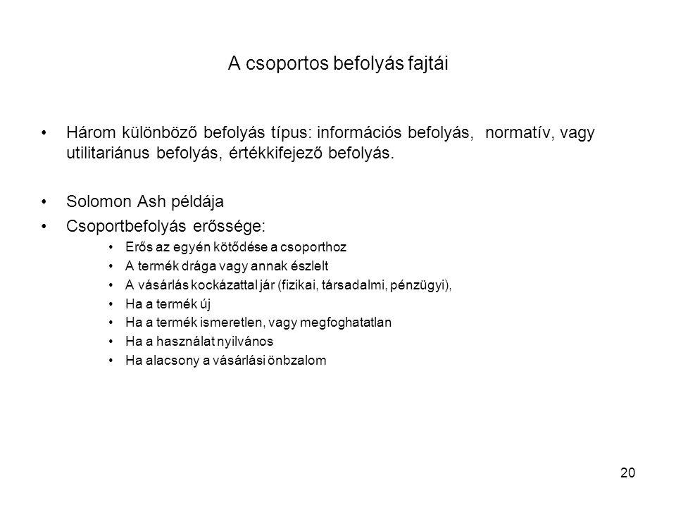 20 A csoportos befolyás fajtái •Három különböző befolyás típus: információs befolyás, normatív, vagy utilitariánus befolyás, értékkifejező befolyás.
