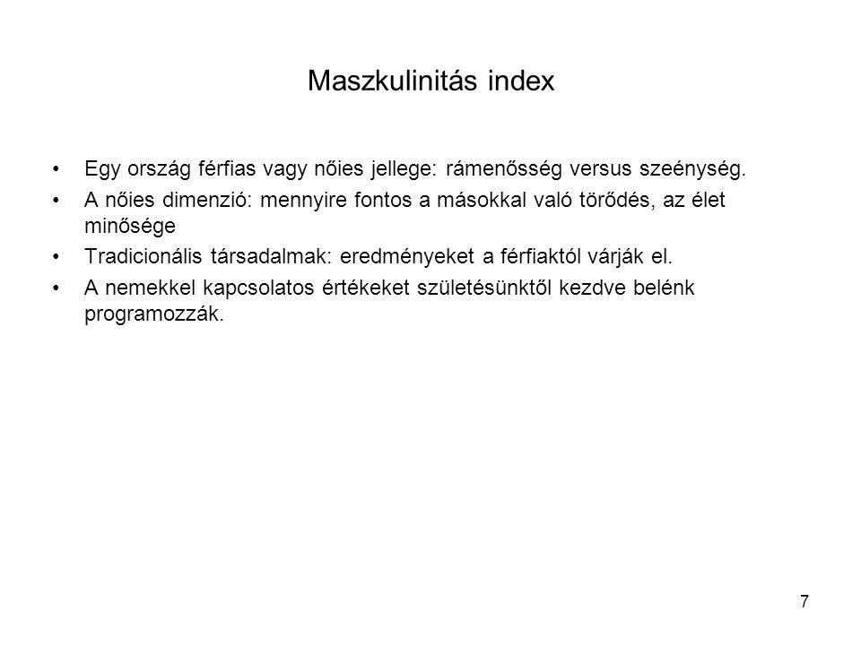 7 Maszkulinitás index •Egy ország férfias vagy nőies jellege: rámenősség versus szeénység.