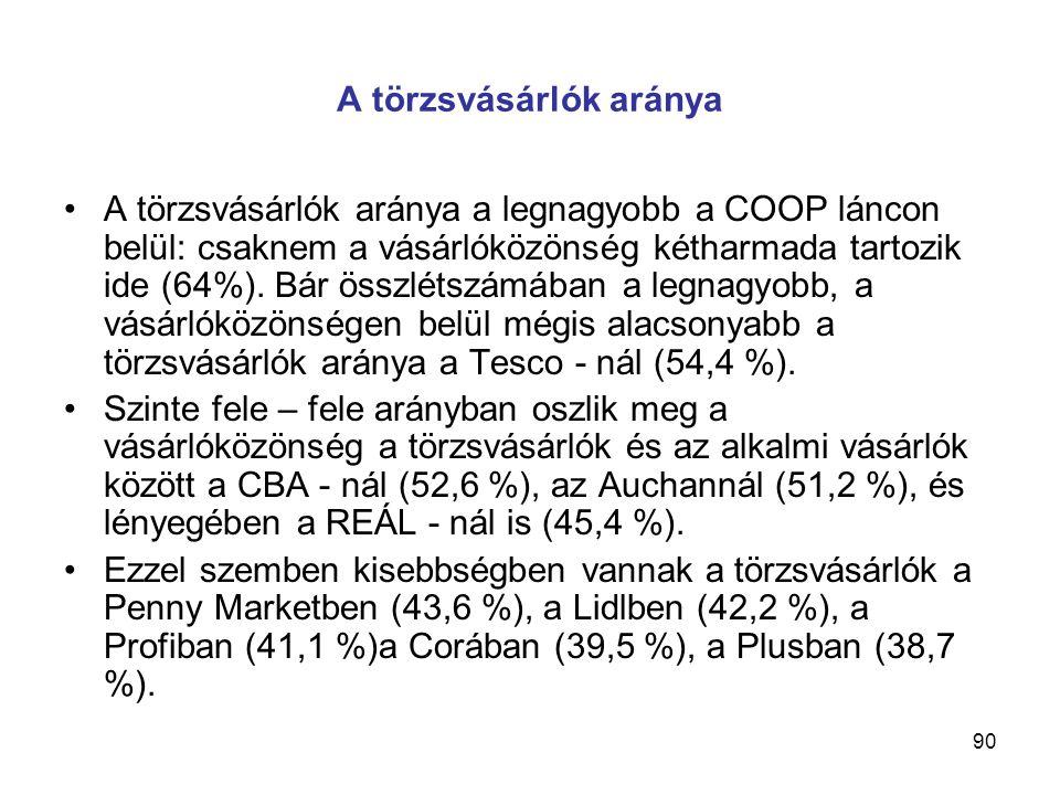90 A törzsvásárlók aránya •A törzsvásárlók aránya a legnagyobb a COOP láncon belül: csaknem a vásárlóközönség kétharmada tartozik ide (64%).