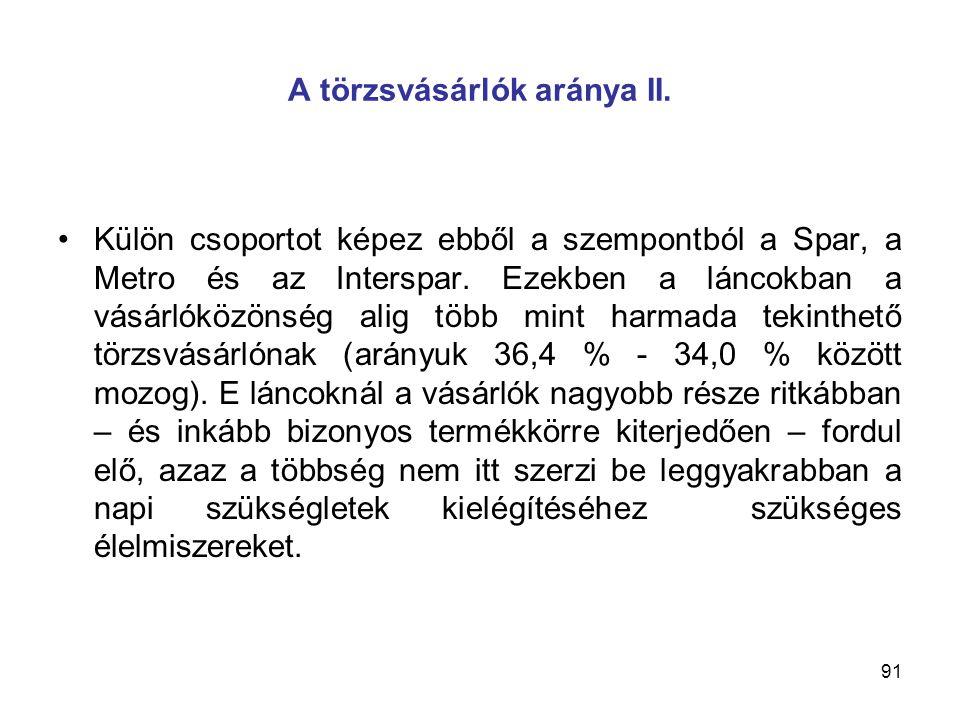 91 A törzsvásárlók aránya II.