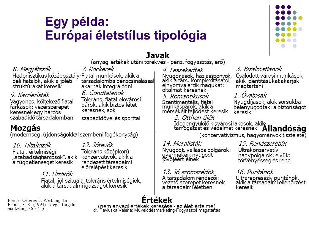dr. Pavluska Valéria: Művelődésmarketing-Fogyasztói magatartás Egy példa: Európai életstílus tipológia Javak (anyagi értékek utáni törekvés - pénz, fo