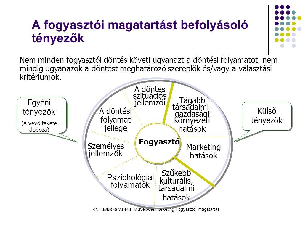 dr. Pavluska Valéria: Művelődésmarketing-Fogyasztói magatartás A fogyasztói magatartást befolyásoló tényezők A döntés szituációs jellemzői Személyes j