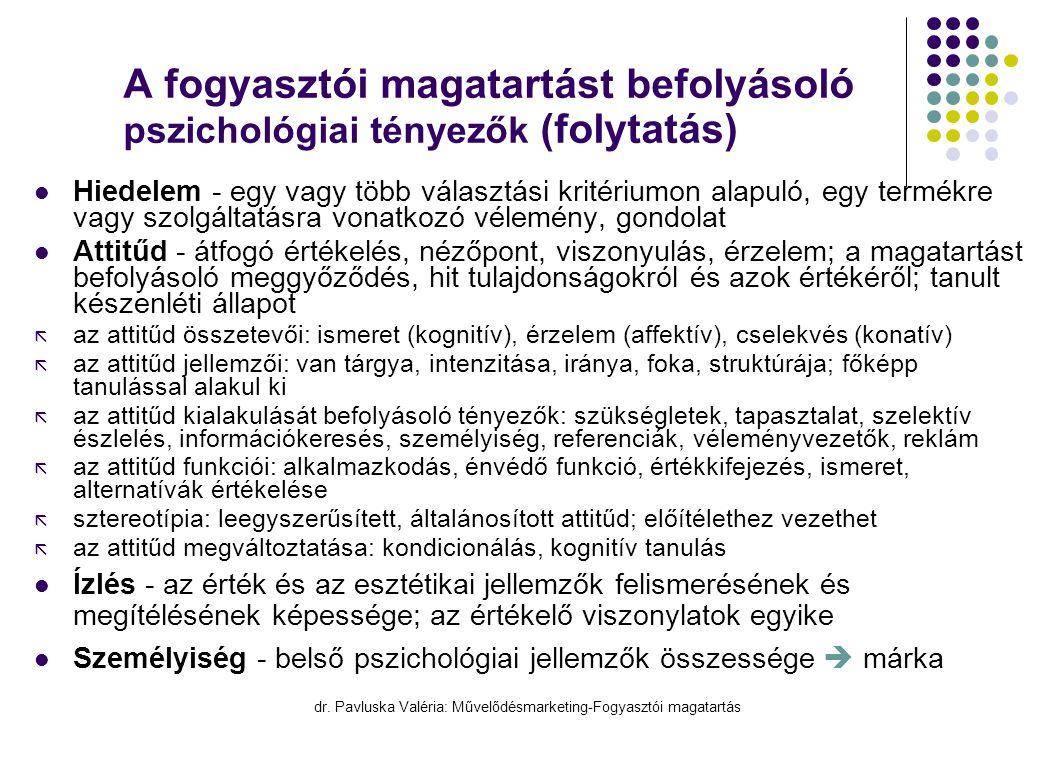 dr. Pavluska Valéria: Művelődésmarketing-Fogyasztói magatartás A fogyasztói magatartást befolyásoló pszichológiai tényezők (folytatás)  Hiedelem - eg