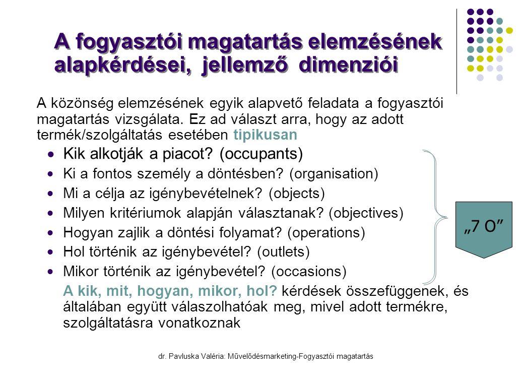 """dr. Pavluska Valéria: Művelődésmarketing-Fogyasztói magatartás """"7 O"""" A fogyasztói magatartás elemzésének alapkérdései, jellemző dimenziói X A közönség"""