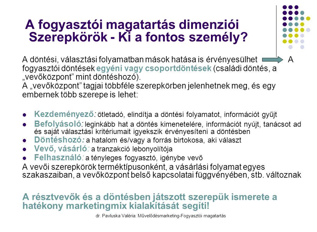 dr. Pavluska Valéria: Művelődésmarketing-Fogyasztói magatartás A fogyasztói magatartás dimenziói Szerepkörök - Ki a fontos személy?  A döntési, válas
