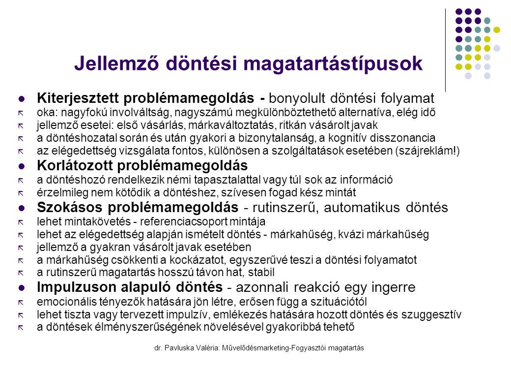 dr. Pavluska Valéria: Művelődésmarketing-Fogyasztói magatartás Jellemző döntési magatartástípusok  Kiterjesztett problémamegoldás - bonyolult döntési