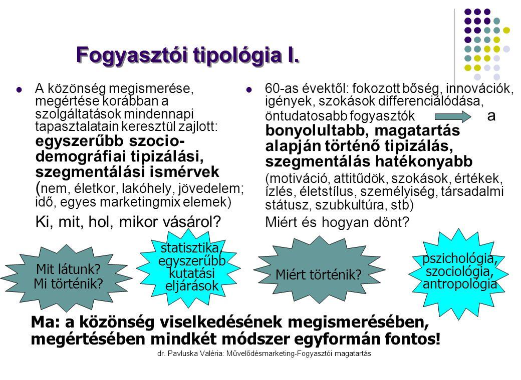 dr.Pavluska Valéria: Művelődésmarketing-Fogyasztói magatartás Fogyasztói tipológia II.