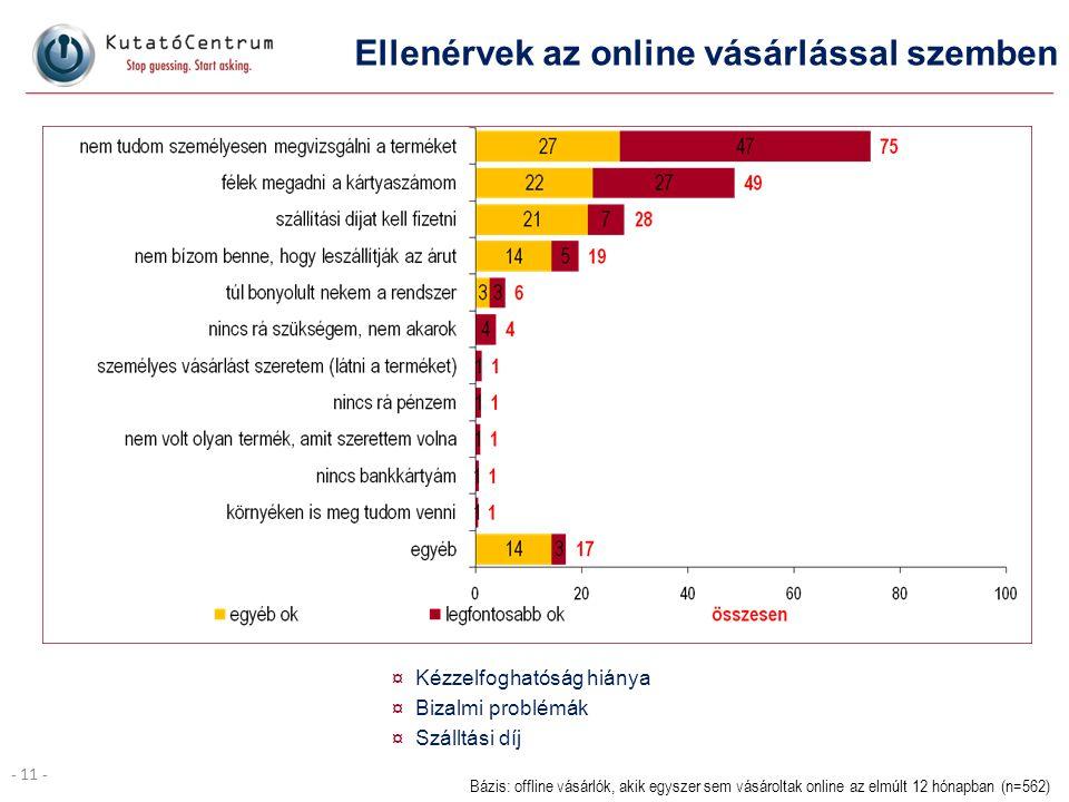 - 11 - Ellenérvek az online vásárlással szemben ¤ Kézzelfoghatóság hiánya ¤ Bizalmi problémák ¤ Szálltási díj Bázis: offline vásárlók, akik egyszer se