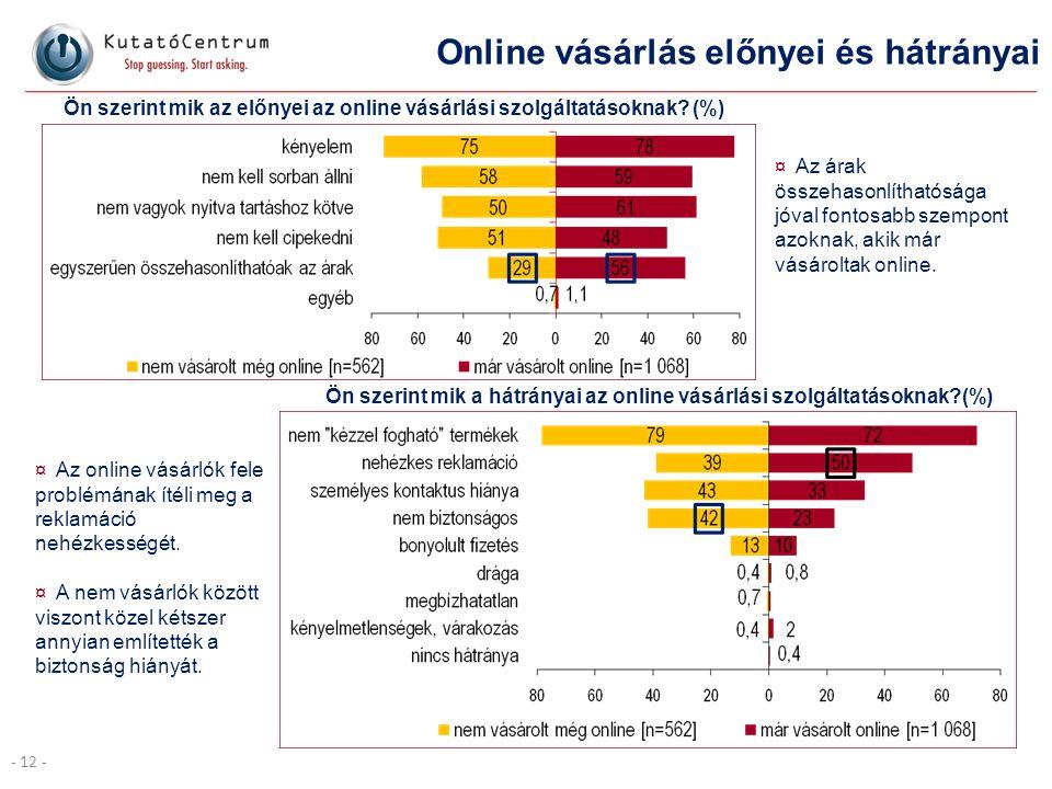 Online vásárlás előnyei és hátrányai Ön szerint mik az előnyei az online vásárlási szolgáltatásoknak? (%) Ön szerint mik a hátrányai az online vásárlá