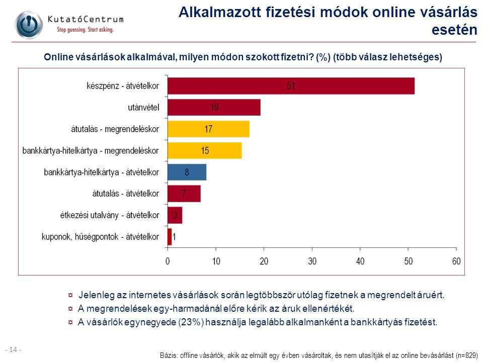 - 14 - Alkalmazott fizetési módok online vásárlás esetén ¤ Jelenleg az internetes vásárlások során legtöbbször utólag fizetnek a megrendelt áruért. ¤